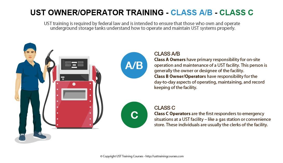 ust_owner_operator_training_classab_classc
